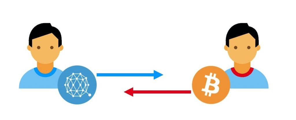 Atomic swaps-explained